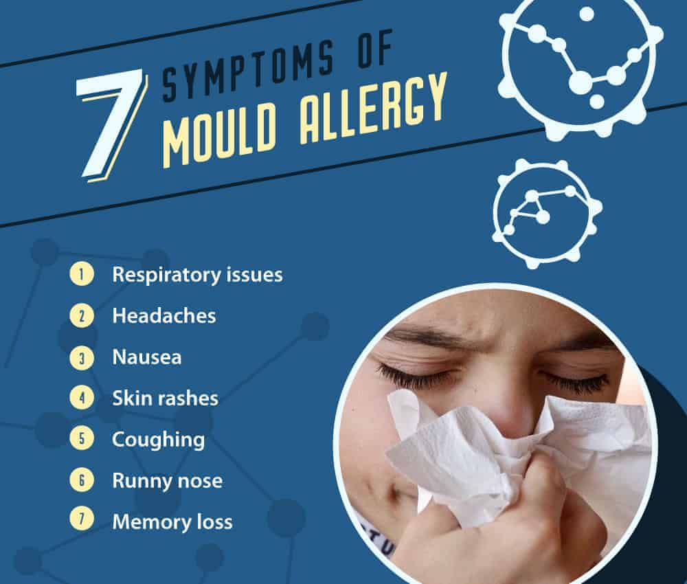 List of Symptoms of Mould Allergy