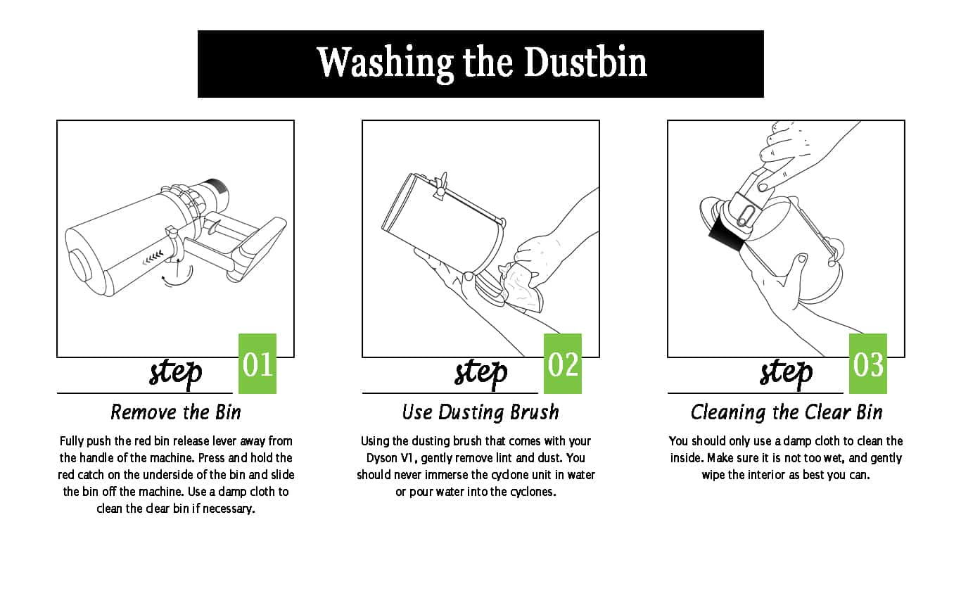 Washing the Dustbin of Dyson V10 and V11 step by step instructions