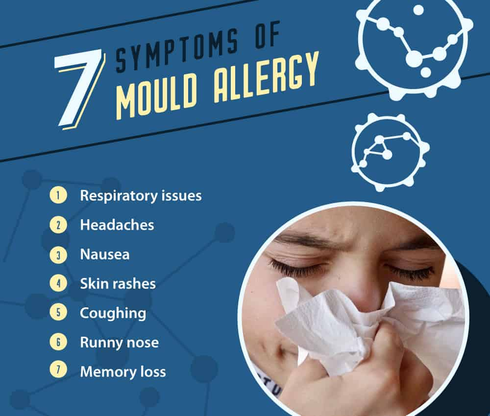 The image highlights the symptoms caused by exposure to mould in the home,